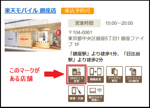 SIMカード交換が出来る店舗の図説