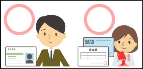 利用者登録本人確認の方法説明画像